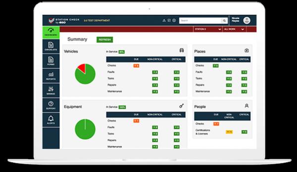 Emergency Asset Management Software